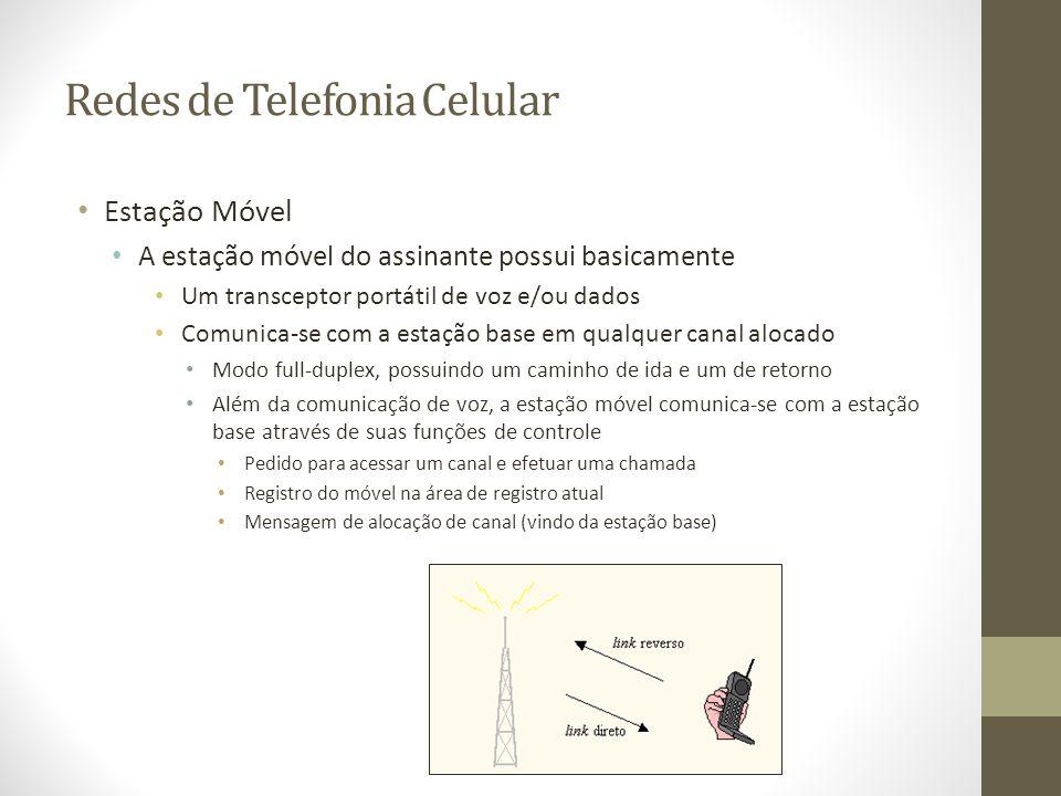 Redes de Telefonia Celular Estação Móvel A estação móvel do assinante possui basicamente Um transceptor portátil de voz e/ou dados Comunica-se com a e