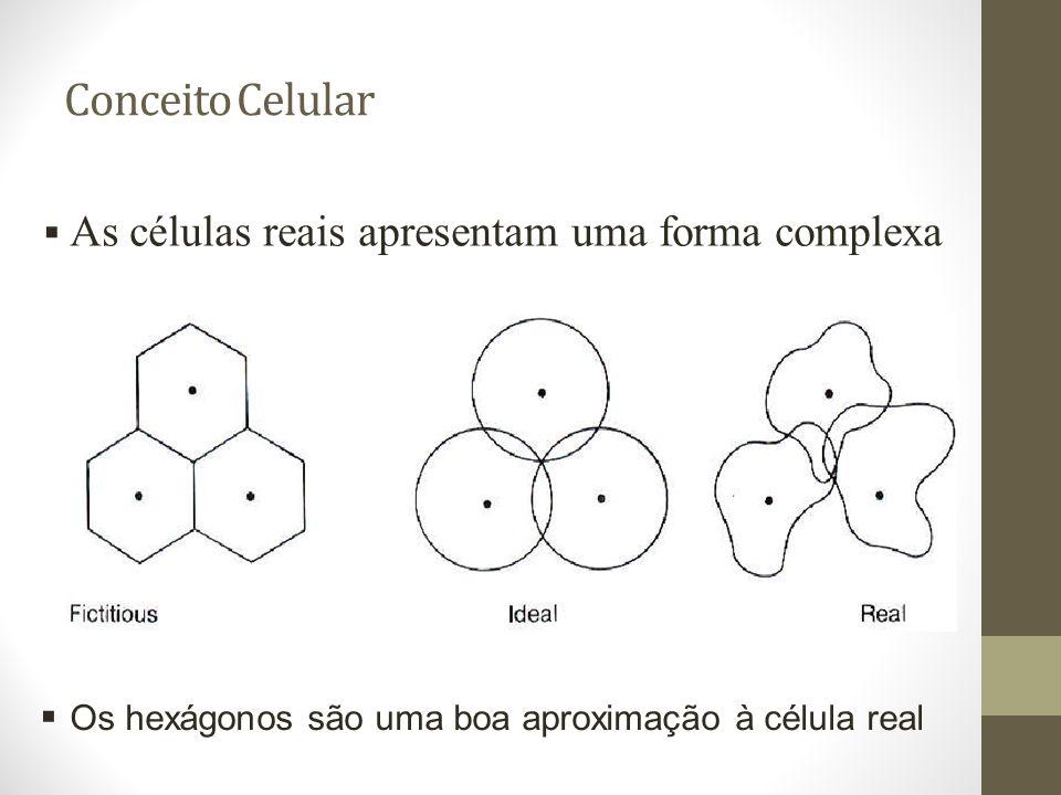 Conceito Celular As células reais apresentam uma forma complexa Os hexágonos são uma boa aproximação à célula real