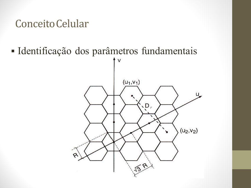 Conceito Celular Identificação dos parâmetros fundamentais
