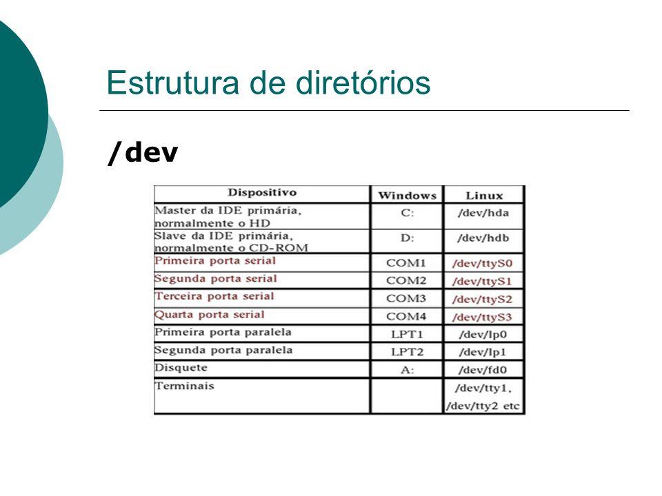 Estrutura de diretórios /dev