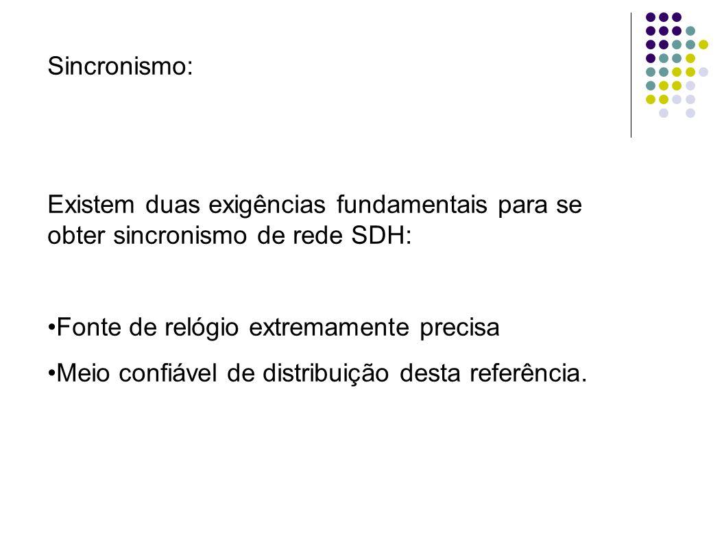 Sincronismo: Existem duas exigências fundamentais para se obter sincronismo de rede SDH: Fonte de relógio extremamente precisa Meio confiável de distr