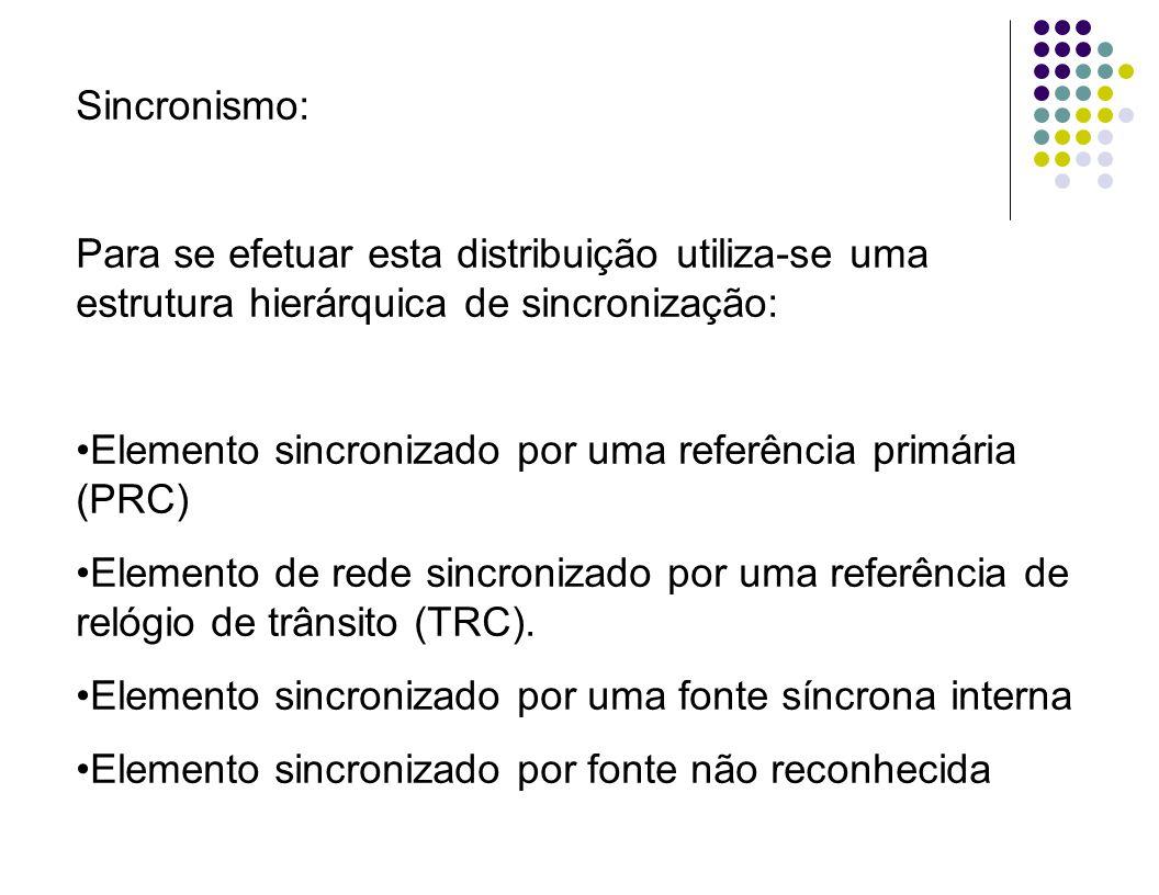 Sincronismo: Para se efetuar esta distribuição utiliza-se uma estrutura hierárquica de sincronização: Elemento sincronizado por uma referência primári