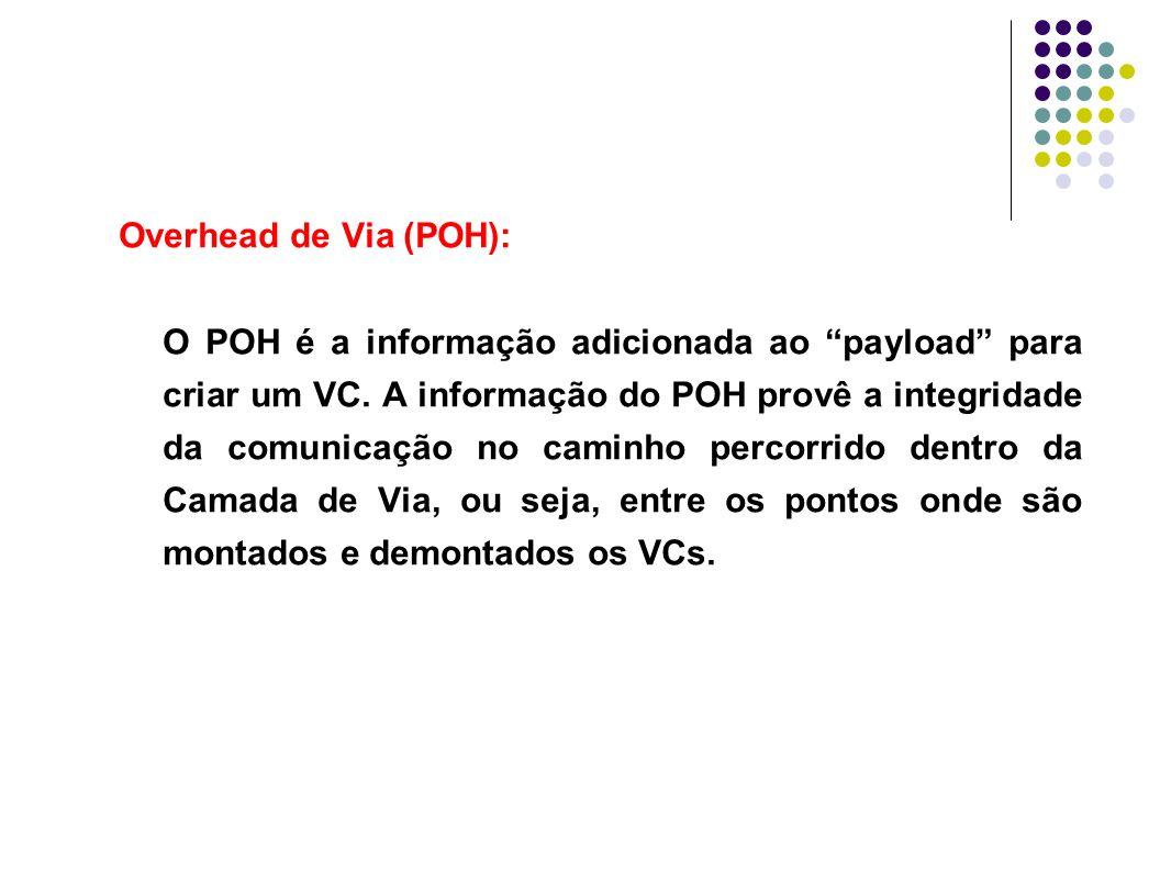 Overhead de Via (POH): O POH é a informação adicionada ao payload para criar um VC. A informação do POH provê a integridade da comunicação no caminho