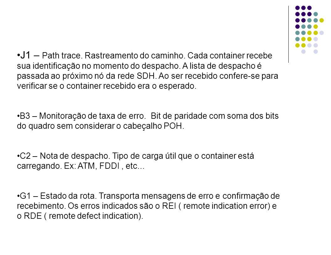 J1 – Path trace. Rastreamento do caminho. Cada container recebe sua identificação no momento do despacho. A lista de despacho é passada ao próximo nó