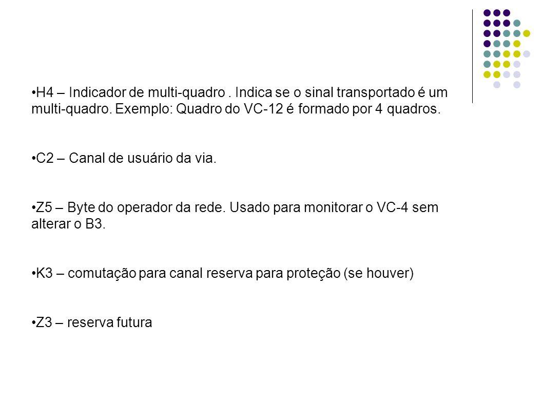 H4 – Indicador de multi-quadro. Indica se o sinal transportado é um multi-quadro. Exemplo: Quadro do VC-12 é formado por 4 quadros. C2 – Canal de usuá