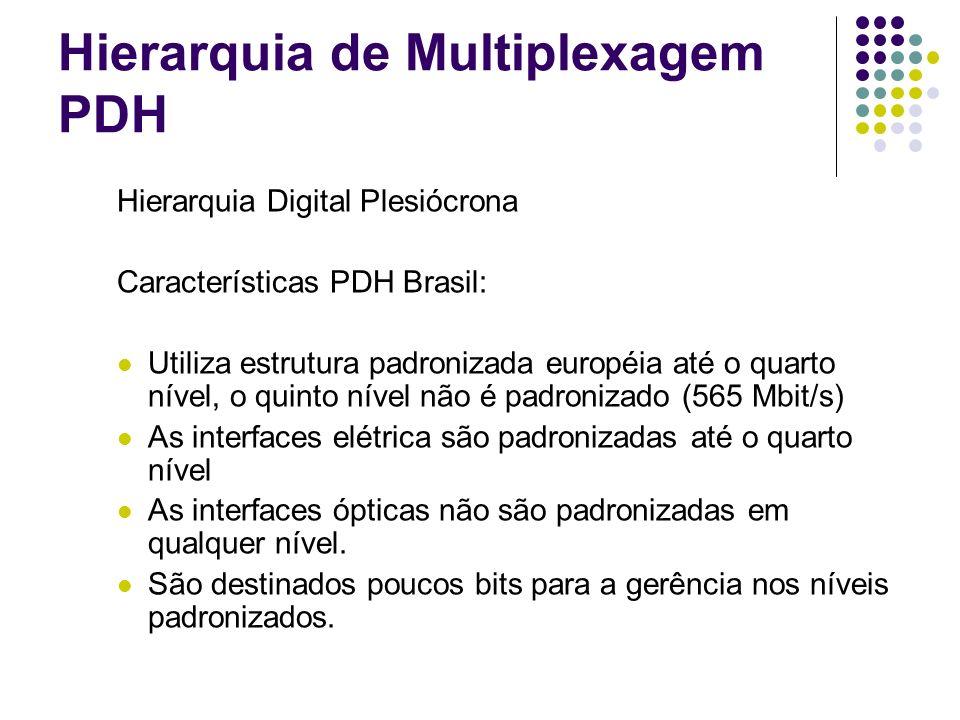 Hierarquia de Multiplexagem PDH Hierarquia Digital Plesiócrona Características PDH Brasil: Utiliza estrutura padronizada européia até o quarto nível,