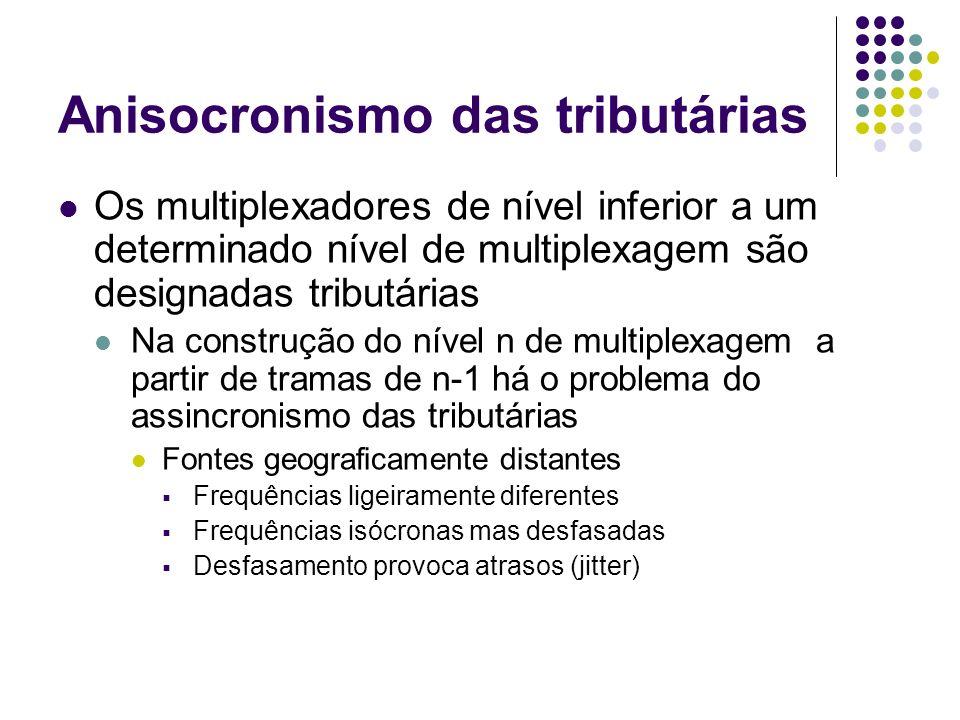 Anisocronismo das tributárias Os multiplexadores de nível inferior a um determinado nível de multiplexagem são designadas tributárias Na construção do