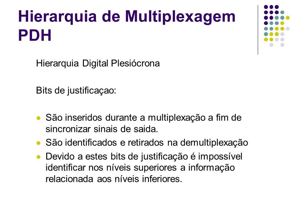 Hierarquia Digital Plesiócrona Bits de justificaçao: São inseridos durante a multiplexação a fim de sincronizar sinais de saida. São identificados e r