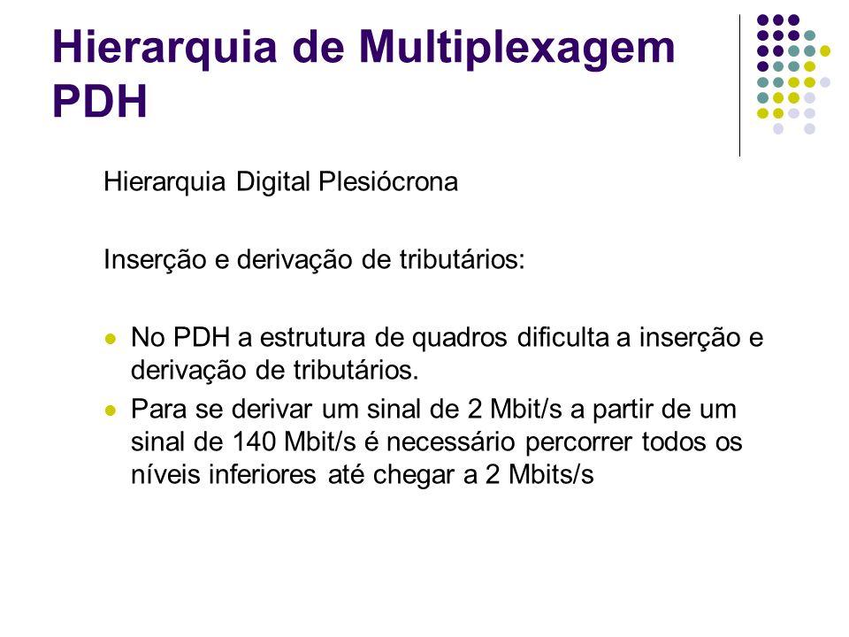 Hierarquia de Multiplexagem PDH Hierarquia Digital Plesiócrona Inserção e derivação de tributários: No PDH a estrutura de quadros dificulta a inserção