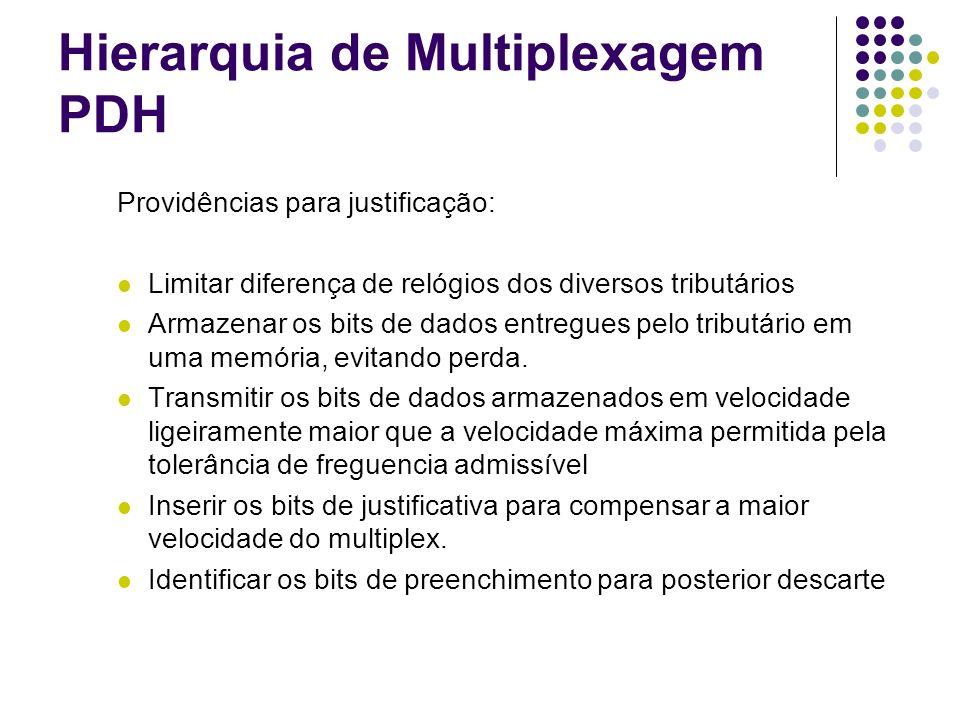 Hierarquia de Multiplexagem PDH Providências para justificação: Limitar diferença de relógios dos diversos tributários Armazenar os bits de dados entr