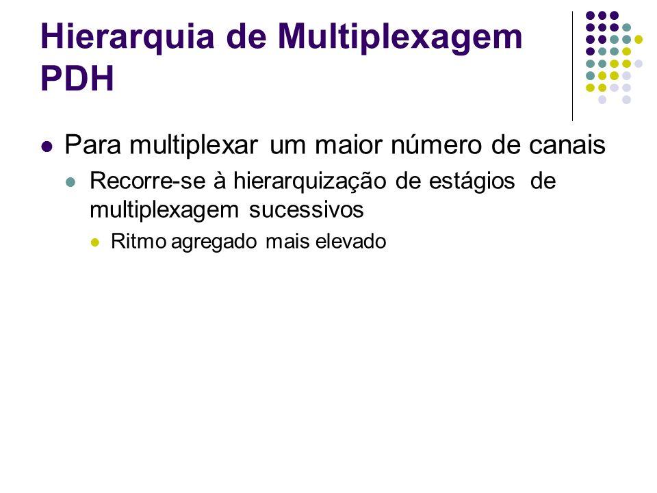 Hierarquia de Multiplexagem PDH Para multiplexar um maior número de canais Recorre-se à hierarquização de estágios de multiplexagem sucessivos Ritmo a