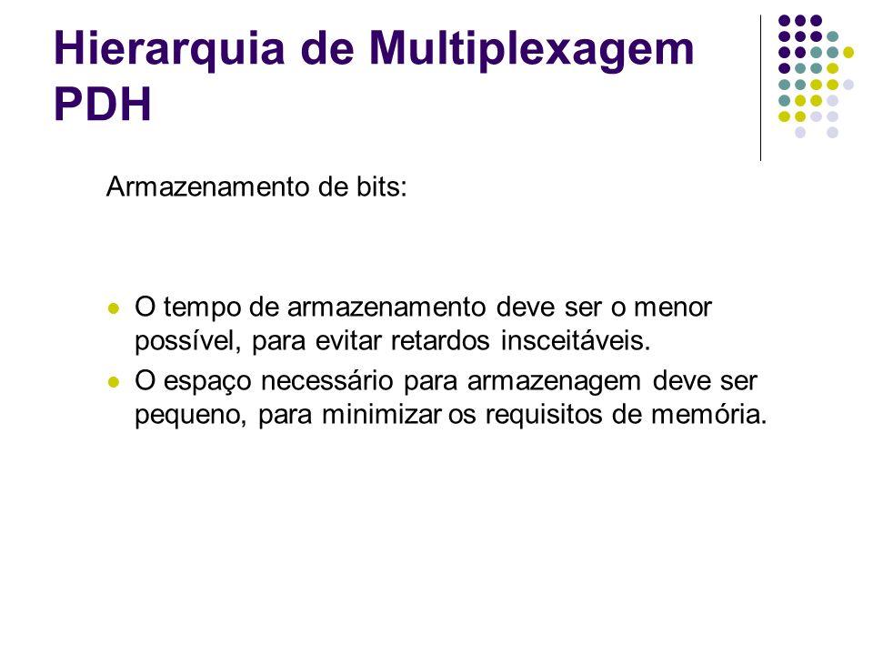 Hierarquia de Multiplexagem PDH Armazenamento de bits: O tempo de armazenamento deve ser o menor possível, para evitar retardos insceitáveis. O espaço