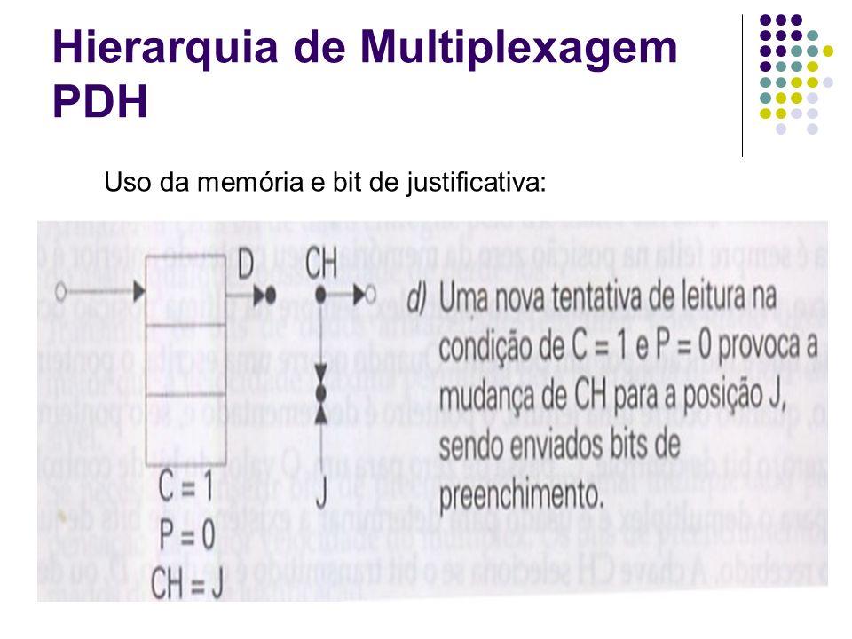 Hierarquia de Multiplexagem PDH Uso da memória e bit de justificativa: