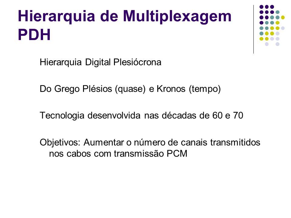 Hierarquia de Multiplexagem PDH Hierarquia Digital Plesiócrona Do Grego Plésios (quase) e Kronos (tempo) Tecnologia desenvolvida nas décadas de 60 e 7