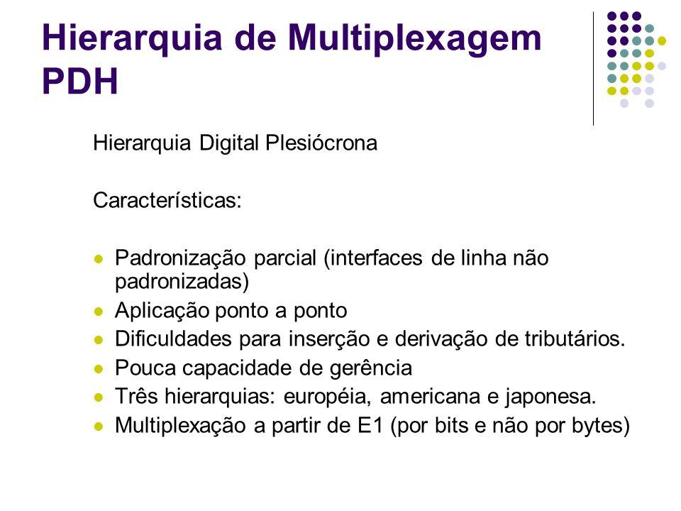 Hierarquia de Multiplexagem PDH Hierarquia Digital Plesiócrona Características: Padronização parcial (interfaces de linha não padronizadas) Aplicação