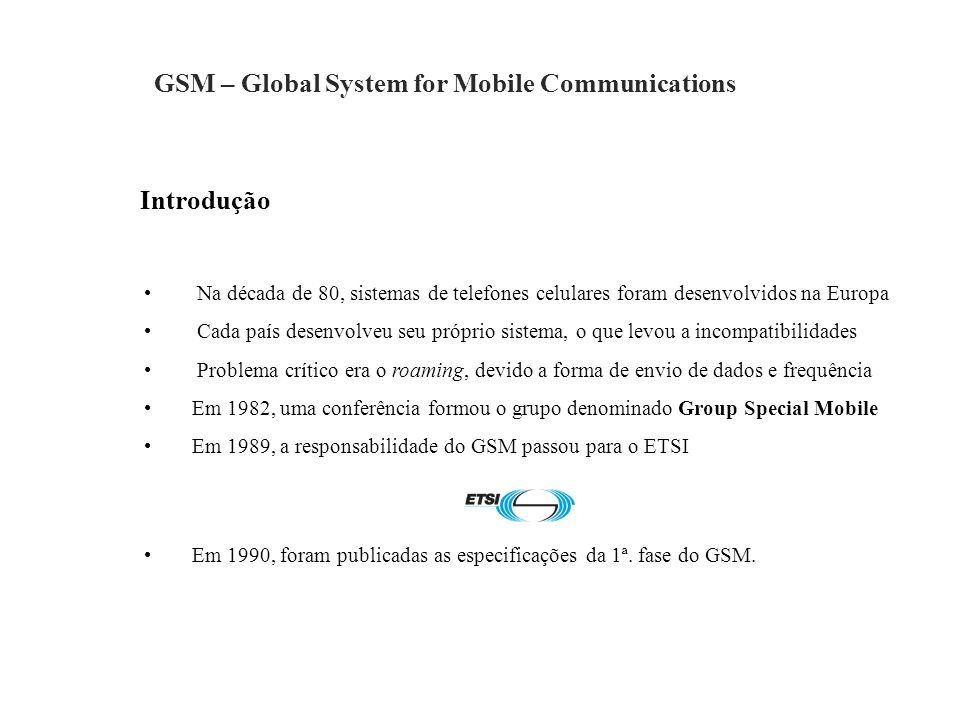 Introdução Na década de 80, sistemas de telefones celulares foram desenvolvidos na Europa Cada país desenvolveu seu próprio sistema, o que levou a inc