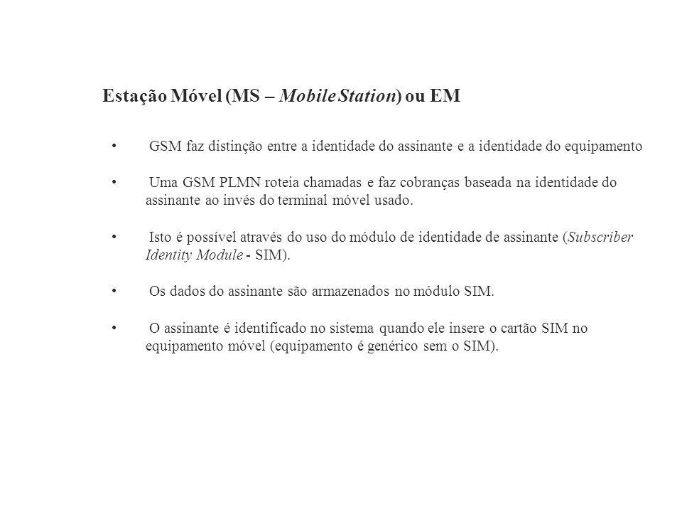 Estação Móvel (MS – Mobile Station) ou EM GSM faz distinção entre a identidade do assinante e a identidade do equipamento Uma GSM PLMN roteia chamadas