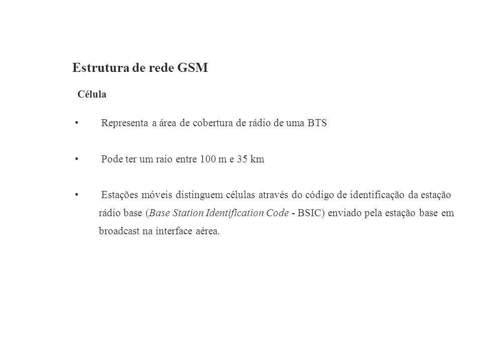 Estrutura de rede GSM Célula Representa a área de cobertura de rádio de uma BTS Pode ter um raio entre 100 m e 35 km Estações móveis distinguem célula