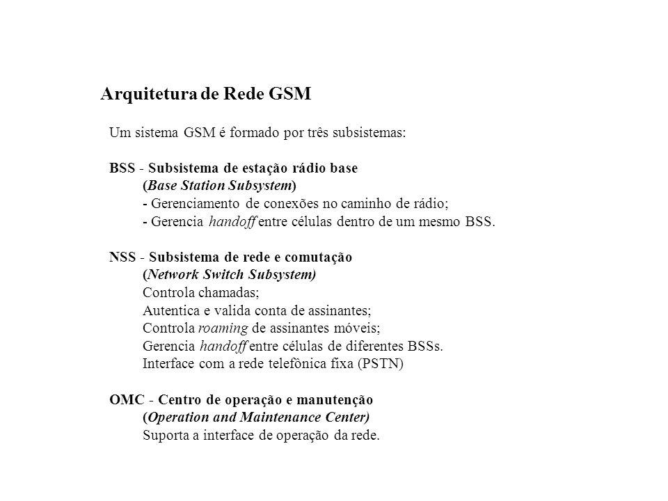 Arquitetura de Rede GSM Um sistema GSM é formado por três subsistemas: BSS - Subsistema de estação rádio base (Base Station Subsystem) - Gerenciamento