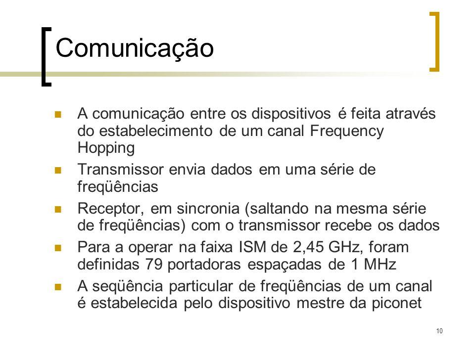 10 Comunicação A comunicação entre os dispositivos é feita através do estabelecimento de um canal Frequency Hopping Transmissor envia dados em uma sér