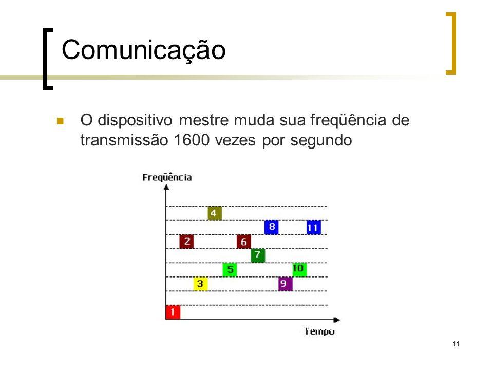 11 Comunicação O dispositivo mestre muda sua freqüência de transmissão 1600 vezes por segundo Fonte: BILLO, Eduardo A. Uma pilha de protocolos Bluetoo