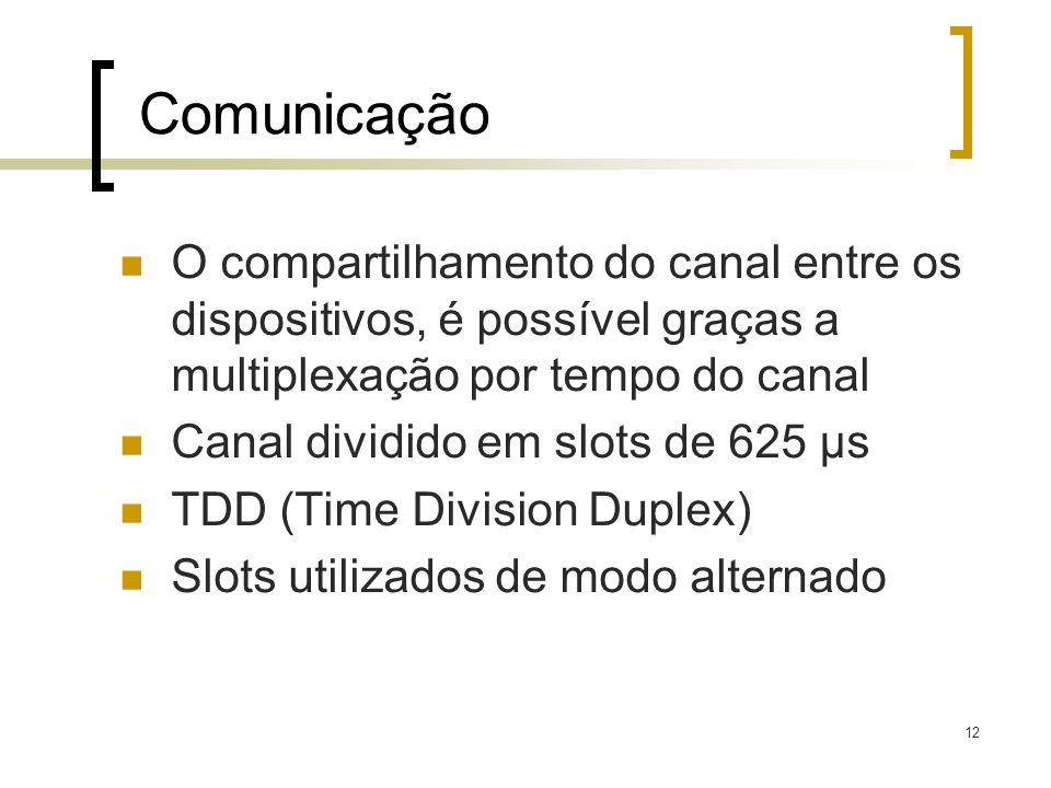 12 Comunicação O compartilhamento do canal entre os dispositivos, é possível graças a multiplexação por tempo do canal Canal dividido em slots de 625