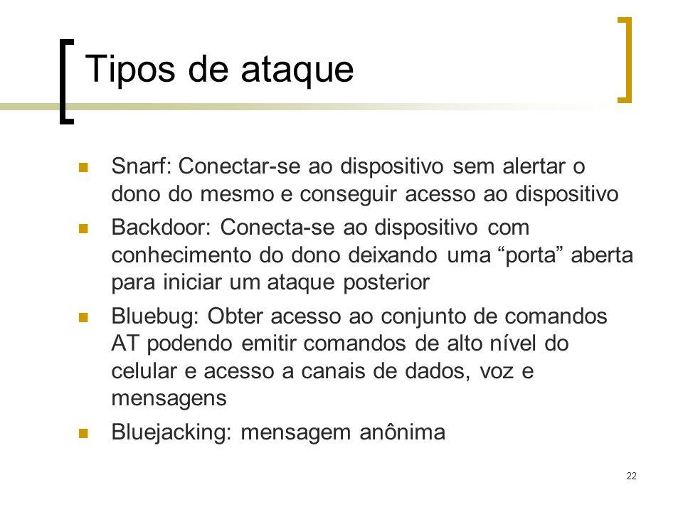 22 Tipos de ataque Snarf: Conectar-se ao dispositivo sem alertar o dono do mesmo e conseguir acesso ao dispositivo Backdoor: Conecta-se ao dispositivo