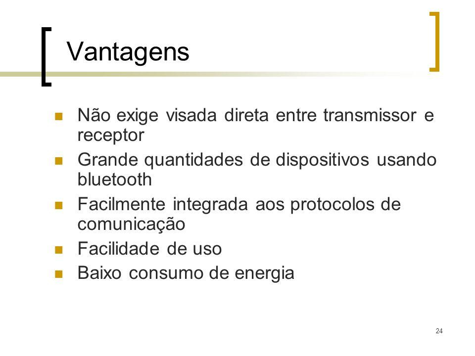 24 Vantagens Não exige visada direta entre transmissor e receptor Grande quantidades de dispositivos usando bluetooth Facilmente integrada aos protoco