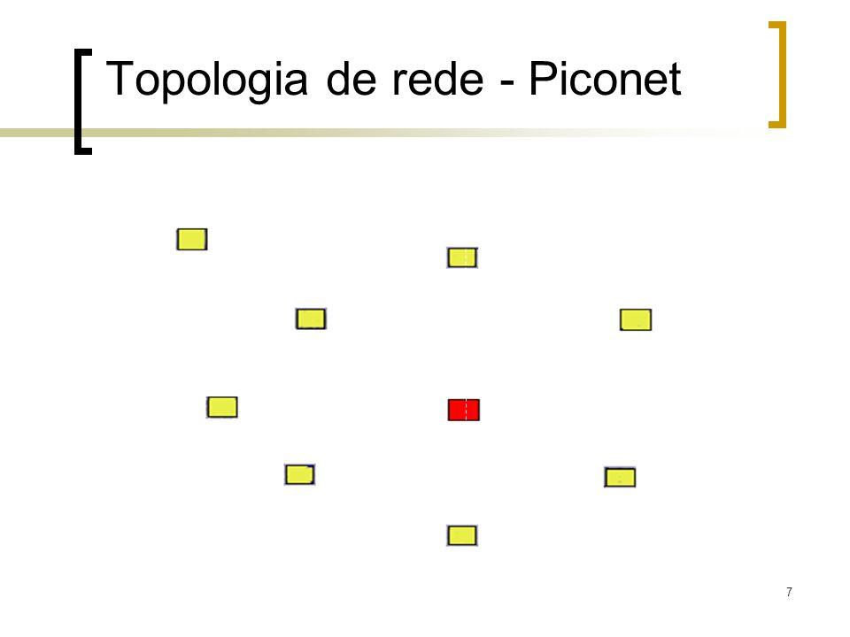 7 Topologia de rede - Piconet Escravos Mestre