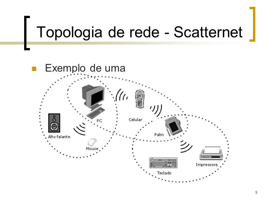 9 Topologia de rede - Scatternet Exemplo de uma Scatternet