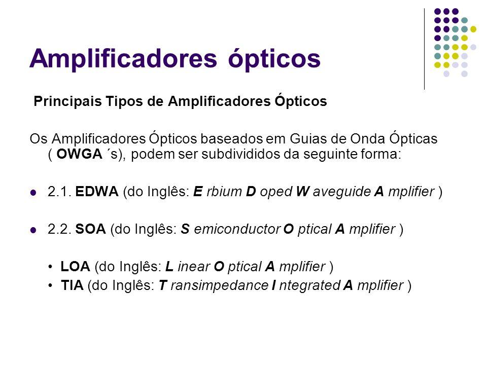 Amplificadores ópticos Principais Tipos de Amplificadores Ópticos Os Amplificadores Ópticos baseados em Guias de Onda Ópticas ( OWGA ´s), podem ser su