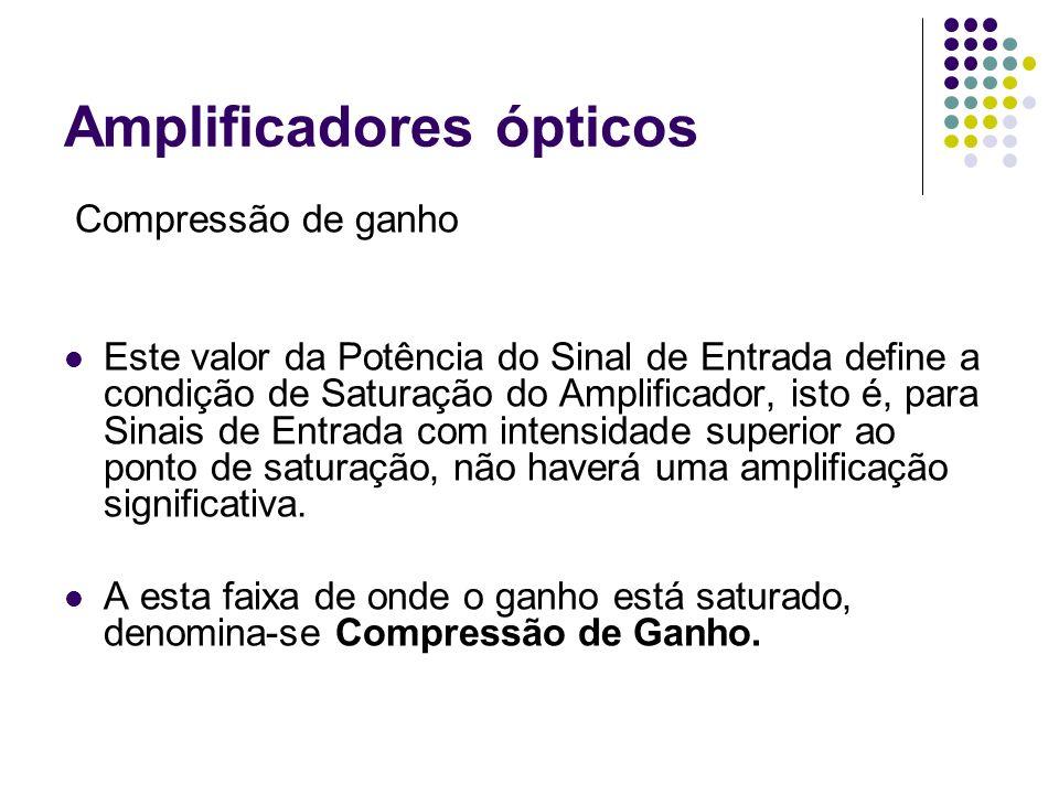 Amplificadores ópticos Compressão de ganho Este valor da Potência do Sinal de Entrada define a condição de Saturação do Amplificador, isto é, para Sin