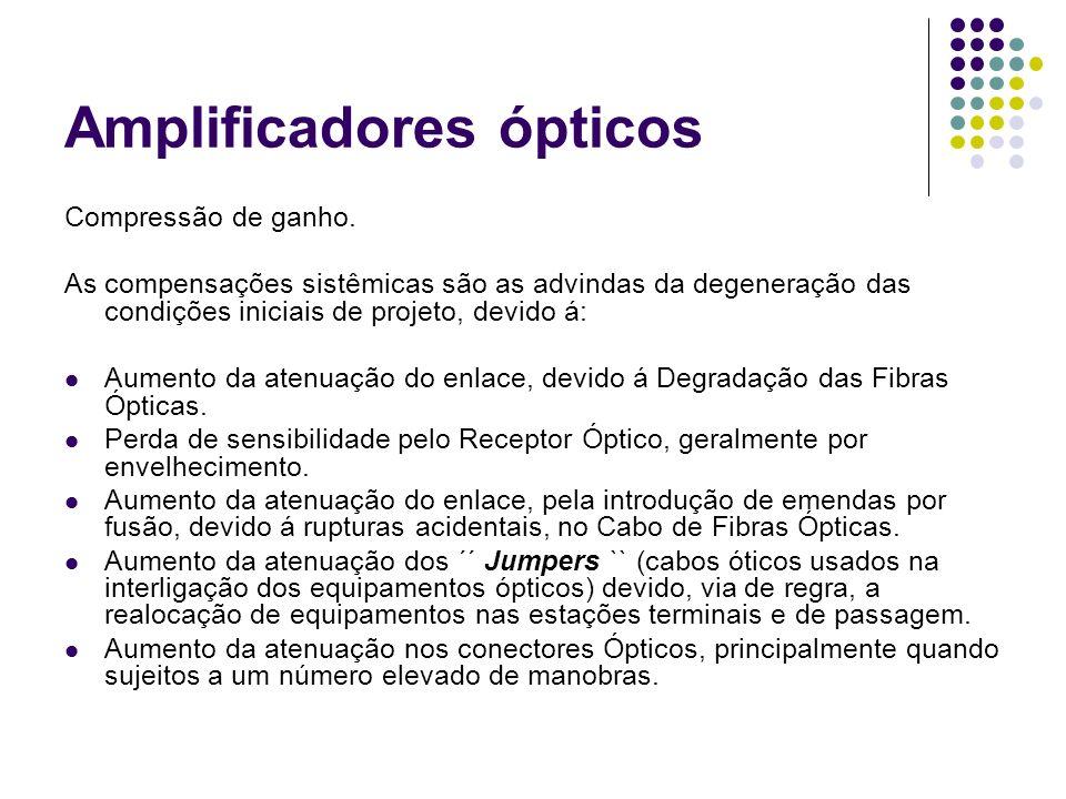 Amplificadores ópticos Compressão de ganho. As compensações sistêmicas são as advindas da degeneração das condições iniciais de projeto, devido á: Aum