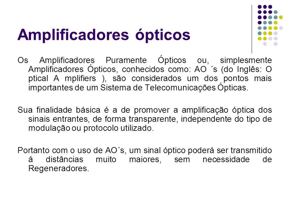 Amplificadores ópticos Compressão de ganho Quando um sinal de pequena intensidade é aplicado na entrada de um Amplificador Óptico inicia-se um processo de amplificação, proporcionando um alto ganho.