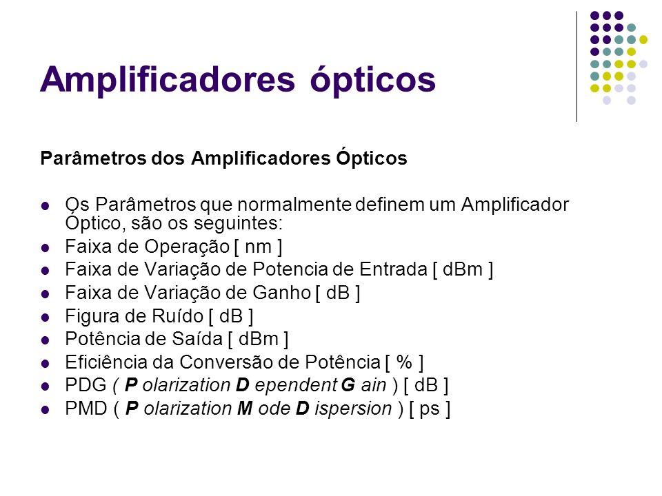 Parâmetros dos Amplificadores Ópticos Os Parâmetros que normalmente definem um Amplificador Óptico, são os seguintes: Faixa de Operação [ nm ] Faixa d