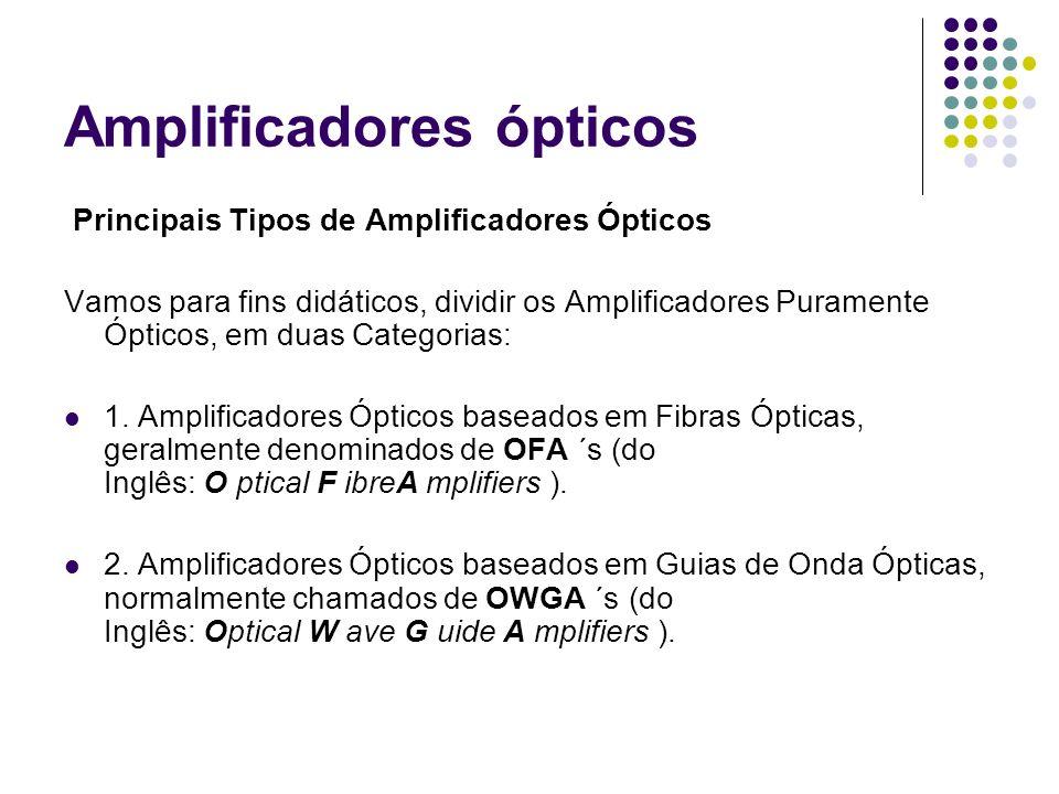 Amplificadores ópticos Principais Tipos de Amplificadores Ópticos Podemos subdividir Amplificadores Ópticos baseados em Fibras Ópticas, (OFA´s) da maneira abaixo: 1.1.