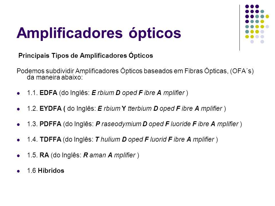Amplificadores ópticos Principais Tipos de Amplificadores Ópticos Os Amplificadores Ópticos baseados em Guias de Onda Ópticas ( OWGA ´s), podem ser subdivididos da seguinte forma: 2.1.