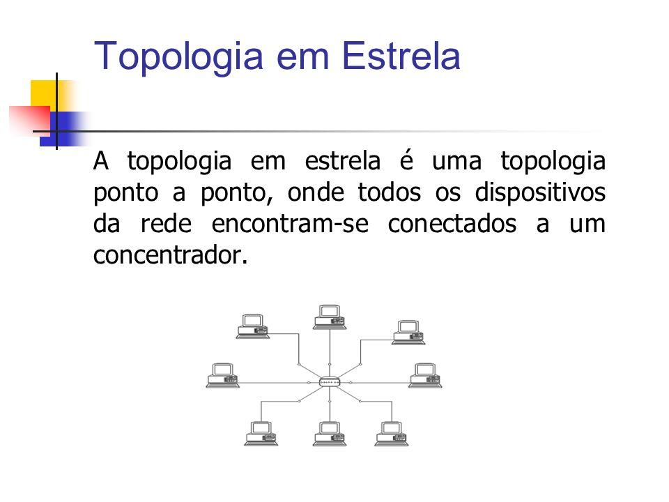 Topologia em Estrela A topologia em estrela é uma topologia ponto a ponto, onde todos os dispositivos da rede encontram-se conectados a um concentrado