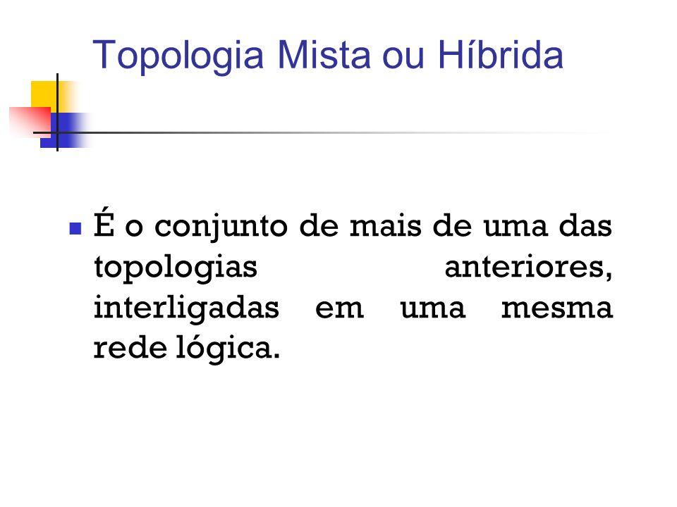 Topologia Mista ou Híbrida É o conjunto de mais de uma das topologias anteriores, interligadas em uma mesma rede lógica.