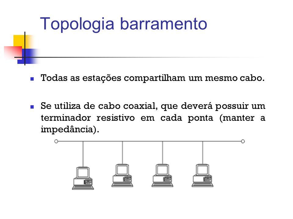 Topologia barramento Todas as estações compartilham um mesmo cabo. Se utiliza de cabo coaxial, que deverá possuir um terminador resistivo em cada pont