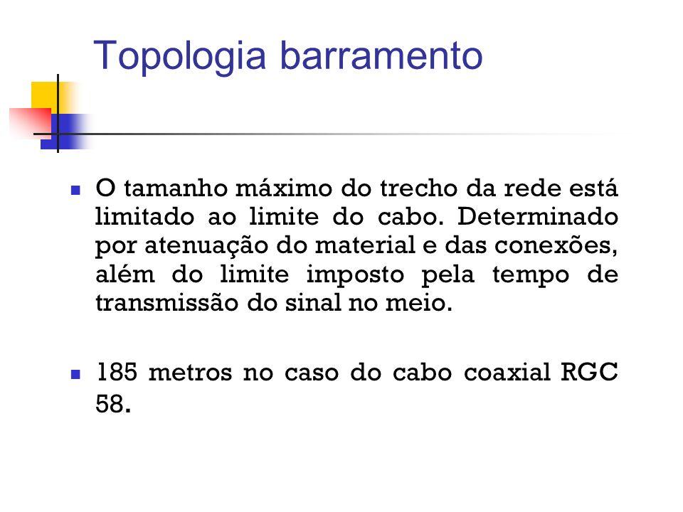 Topologia barramento O tamanho máximo do trecho da rede está limitado ao limite do cabo. Determinado por atenuação do material e das conexões, além do