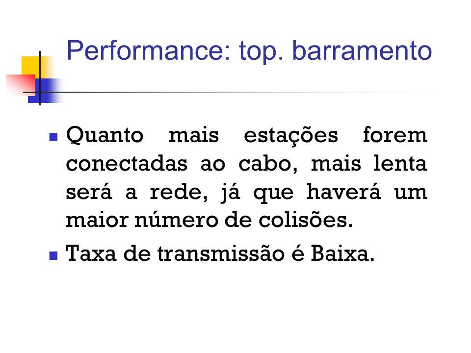 Performance: top. barramento Quanto mais estações forem conectadas ao cabo, mais lenta será a rede, já que haverá um maior número de colisões. Taxa de