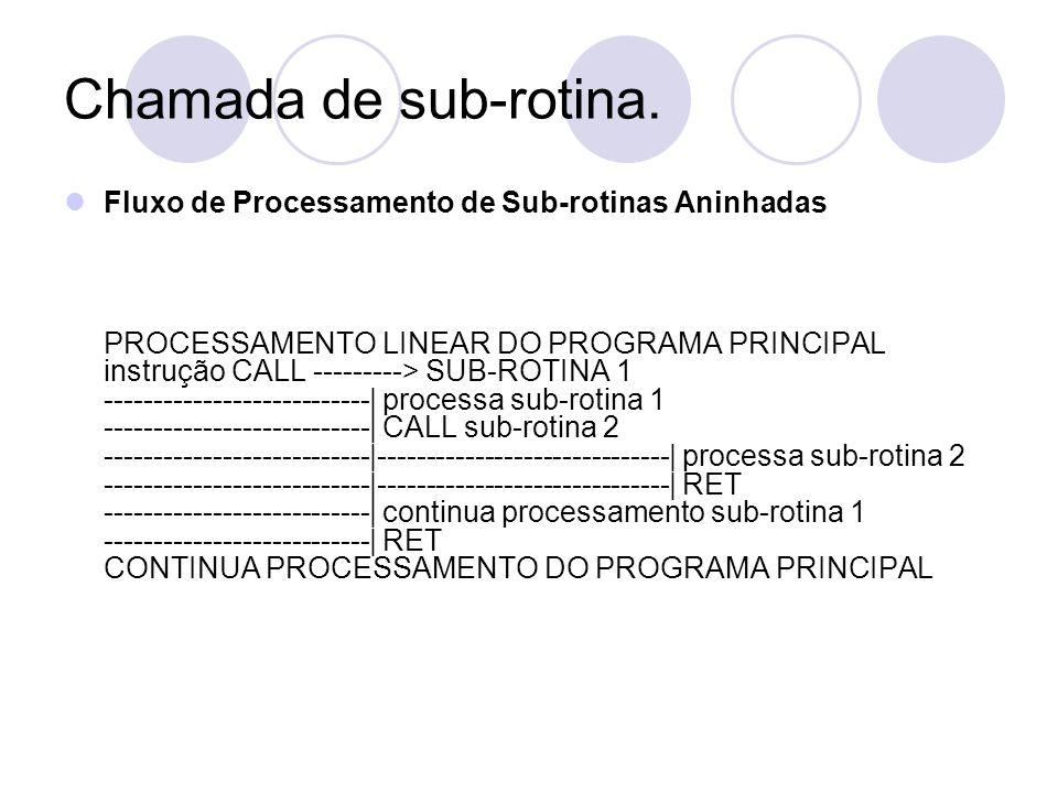 Chamada de sub-rotina. Fluxo de Processamento de Sub-rotinas Aninhadas PROCESSAMENTO LINEAR DO PROGRAMA PRINCIPAL instrução CALL ---------> SUB-ROTINA