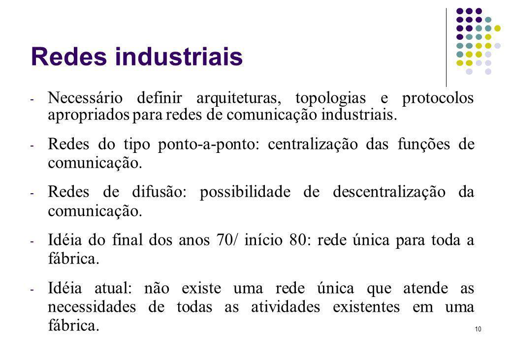 10 Redes industriais - Necessário definir arquiteturas, topologias e protocolos apropriados para redes de comunicação industriais. - Redes do tipo pon