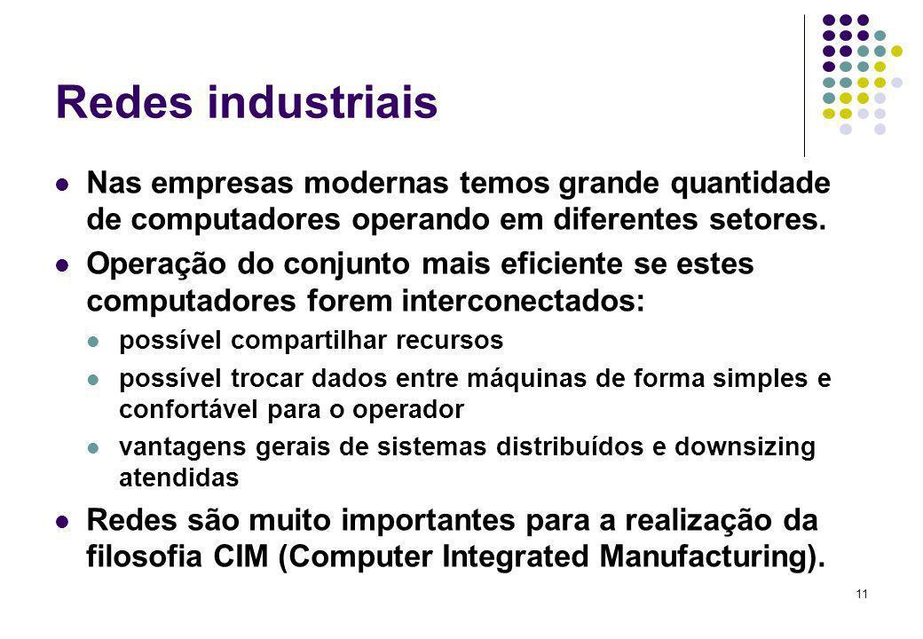11 Redes industriais Nas empresas modernas temos grande quantidade de computadores operando em diferentes setores. Operação do conjunto mais eficiente