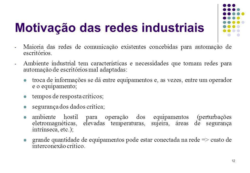 12 Motivação das redes industriais - Maioria das redes de comunicação existentes concebidas para automação de escritórios. - Ambiente industrial tem c
