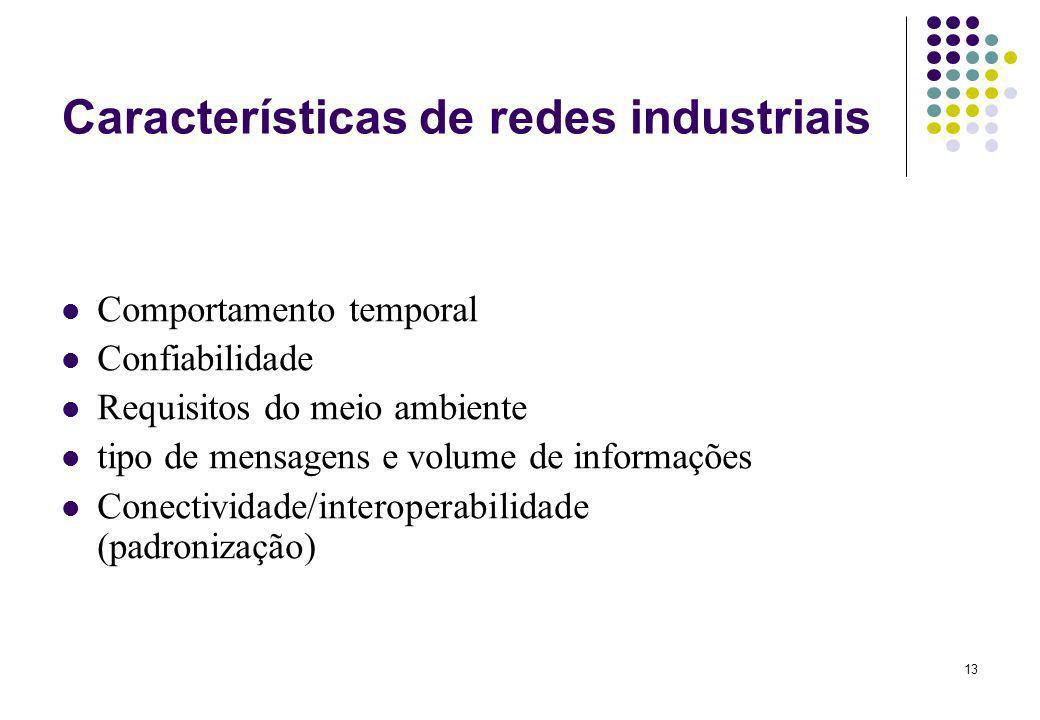 13 Características de redes industriais Comportamento temporal Confiabilidade Requisitos do meio ambiente tipo de mensagens e volume de informações Co