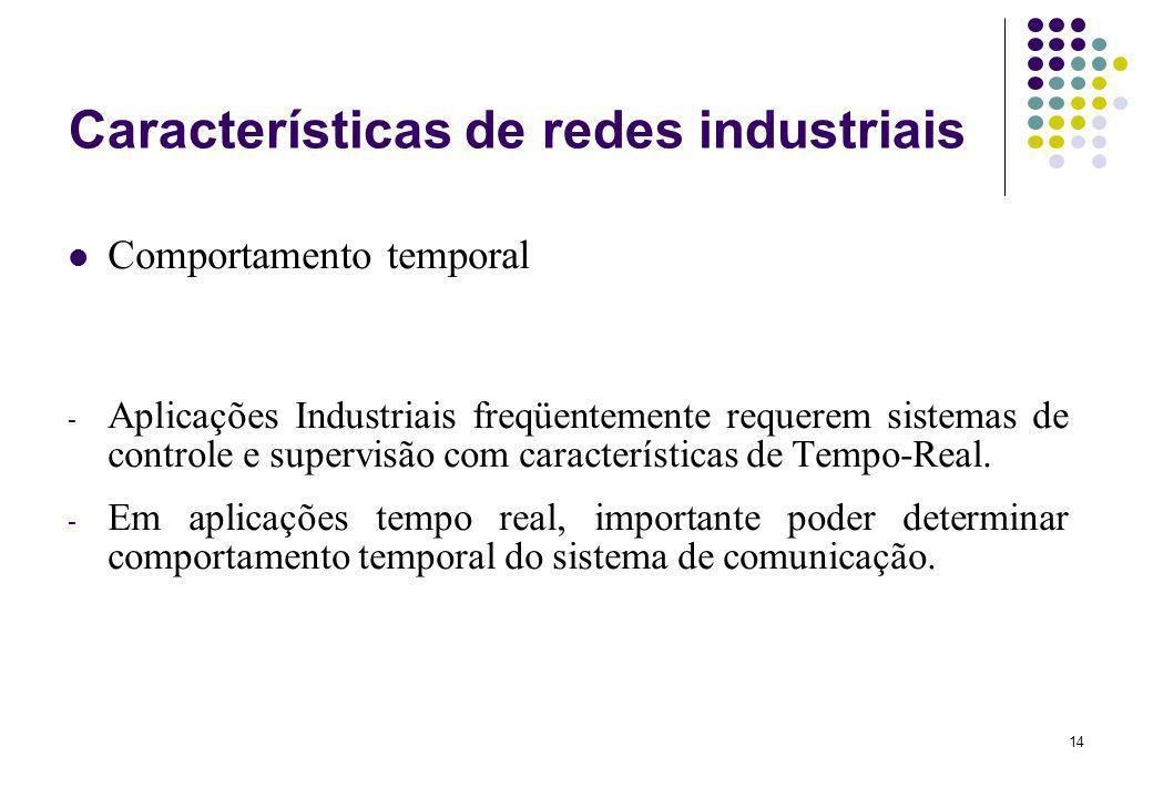 14 Características de redes industriais Comportamento temporal - Aplicações Industriais freqüentemente requerem sistemas de controle e supervisão com