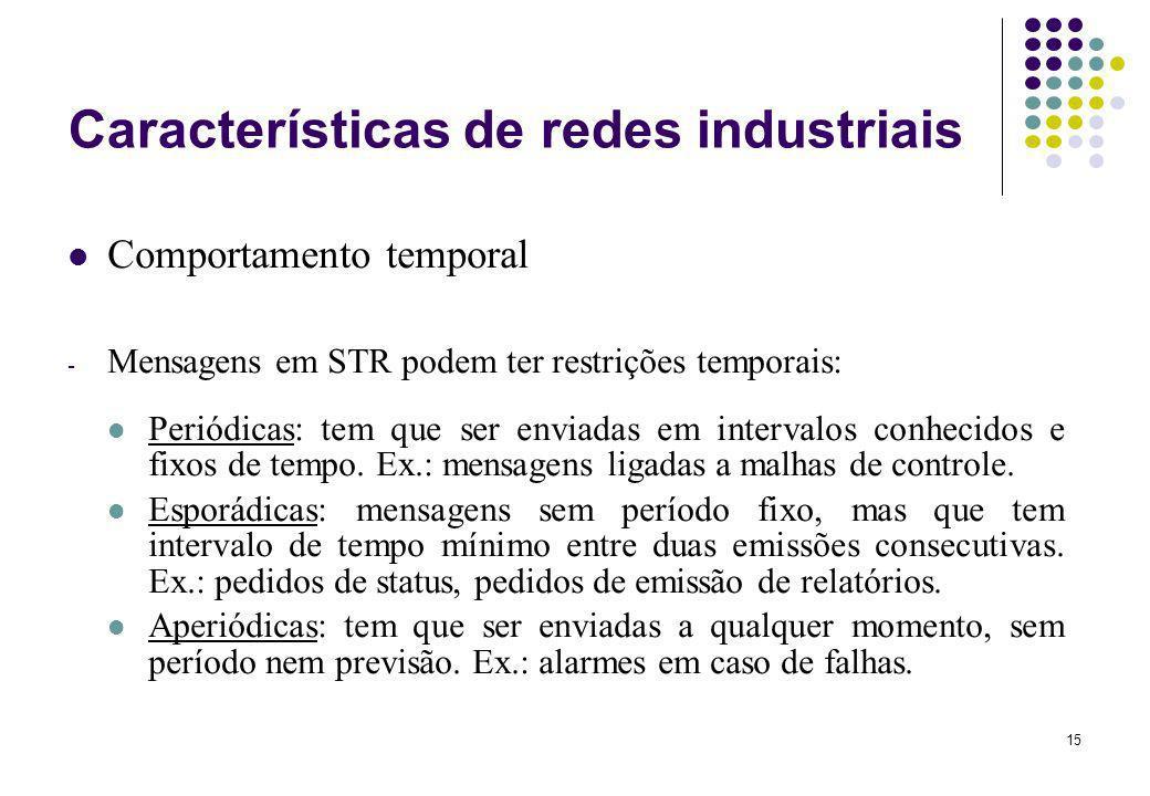 15 Características de redes industriais Comportamento temporal - Mensagens em STR podem ter restrições temporais: Periódicas: tem que ser enviadas em