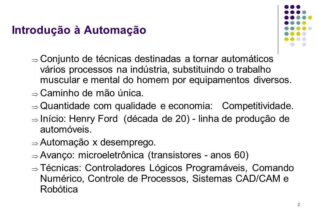 2 Introdução à Automação Conjunto de técnicas destinadas a tornar automáticos vários processos na indústria, substituindo o trabalho muscular e mental